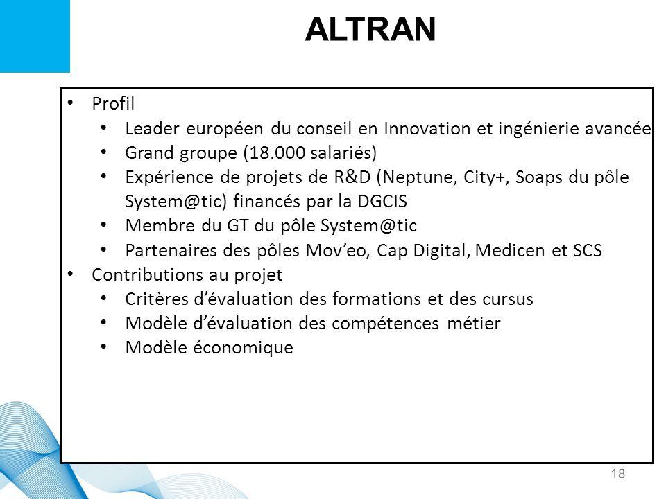 ALTRANProfil. Leader européen du conseil en Innovation et ingénierie avancée. Grand groupe (18.000 salariés)