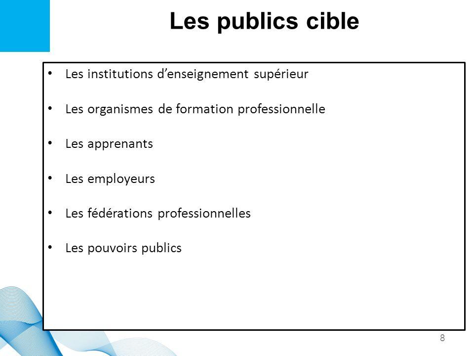 Les publics cible Les institutions d'enseignement supérieur