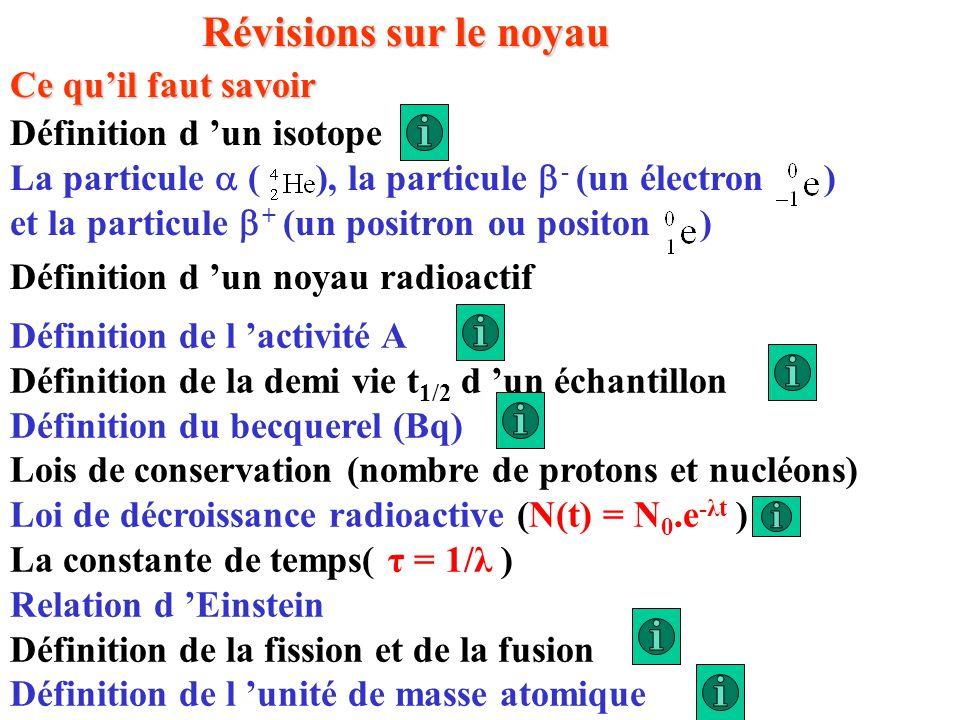 Révisions sur le noyau Ce qu'il faut savoir Définition d 'un isotope