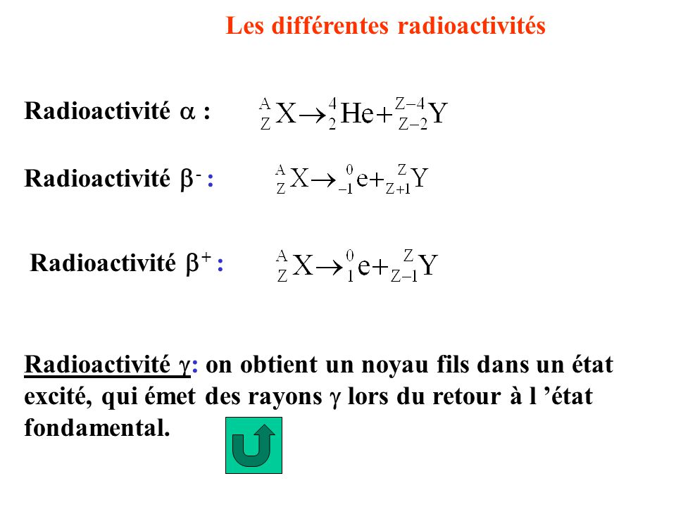 Les différentes radioactivités