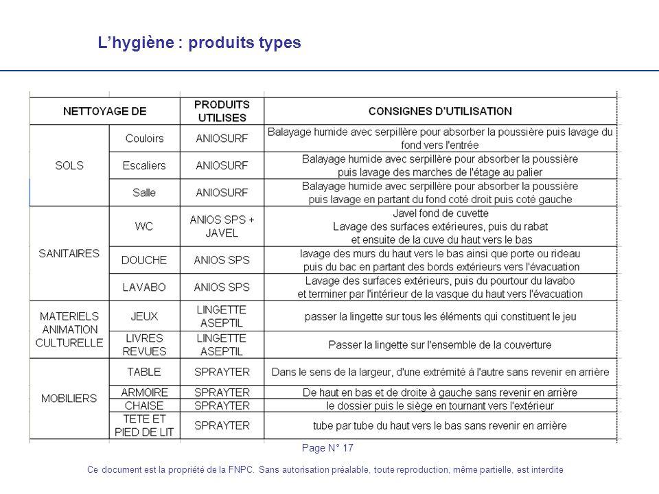 L'hygiène : produits types