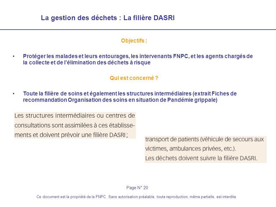 La gestion des déchets : La filière DASRI