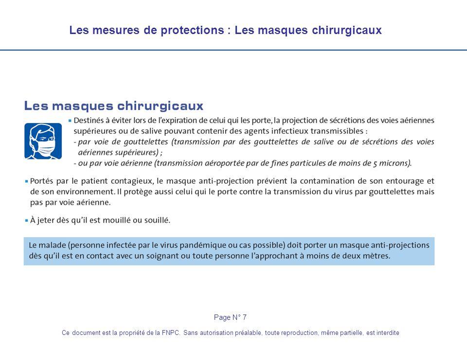 Les mesures de protections : Les masques chirurgicaux