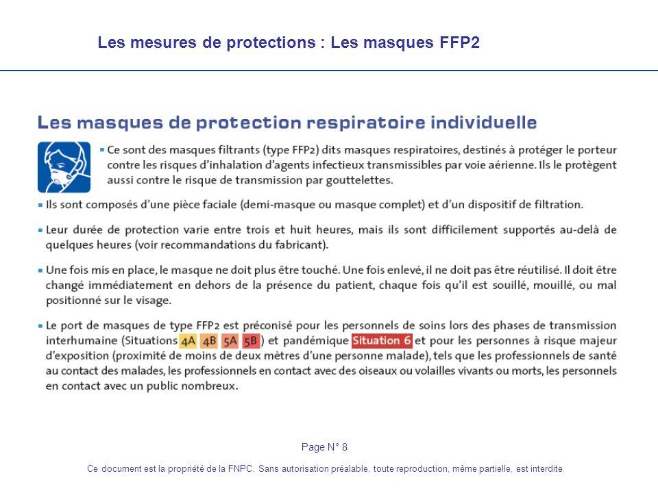Les mesures de protections : Les masques FFP2