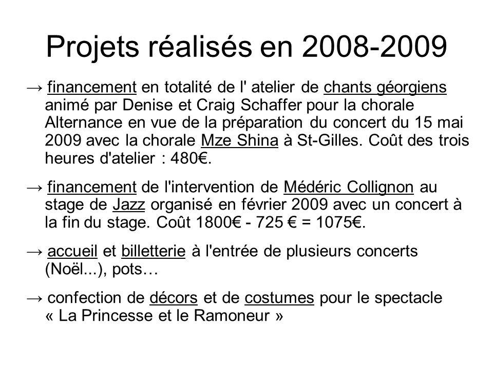 Projets réalisés en 2008-2009
