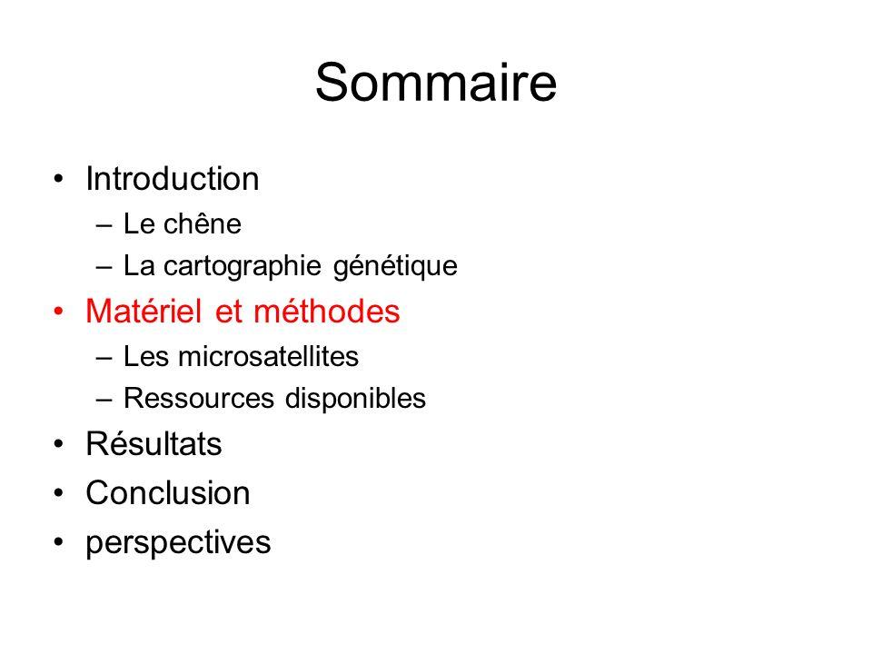 Sommaire Introduction Matériel et méthodes Résultats Conclusion