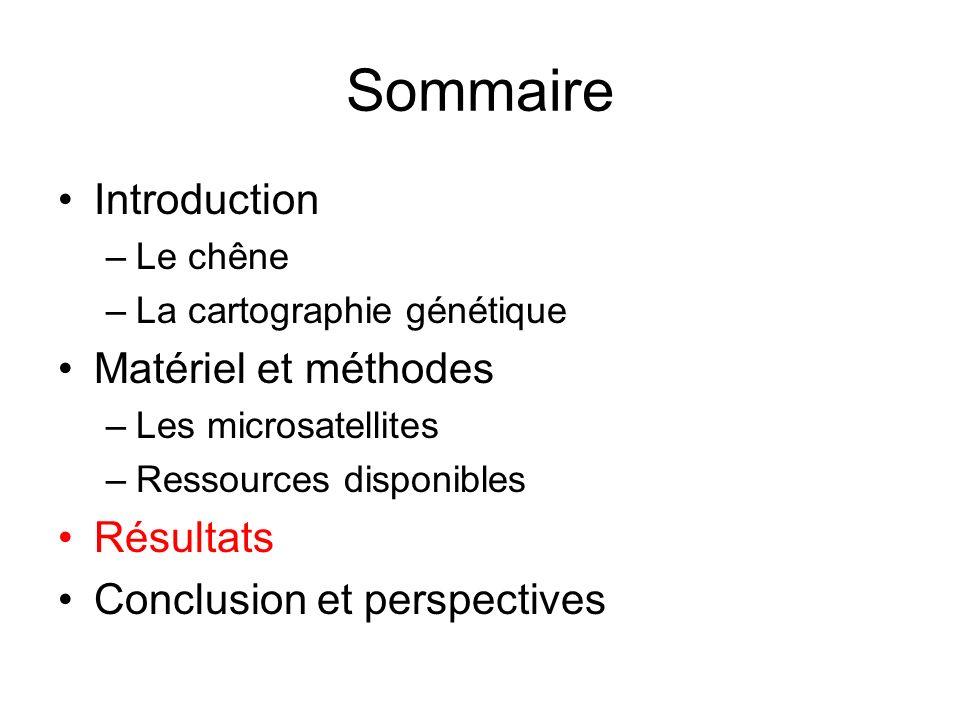 Sommaire Introduction Matériel et méthodes Résultats