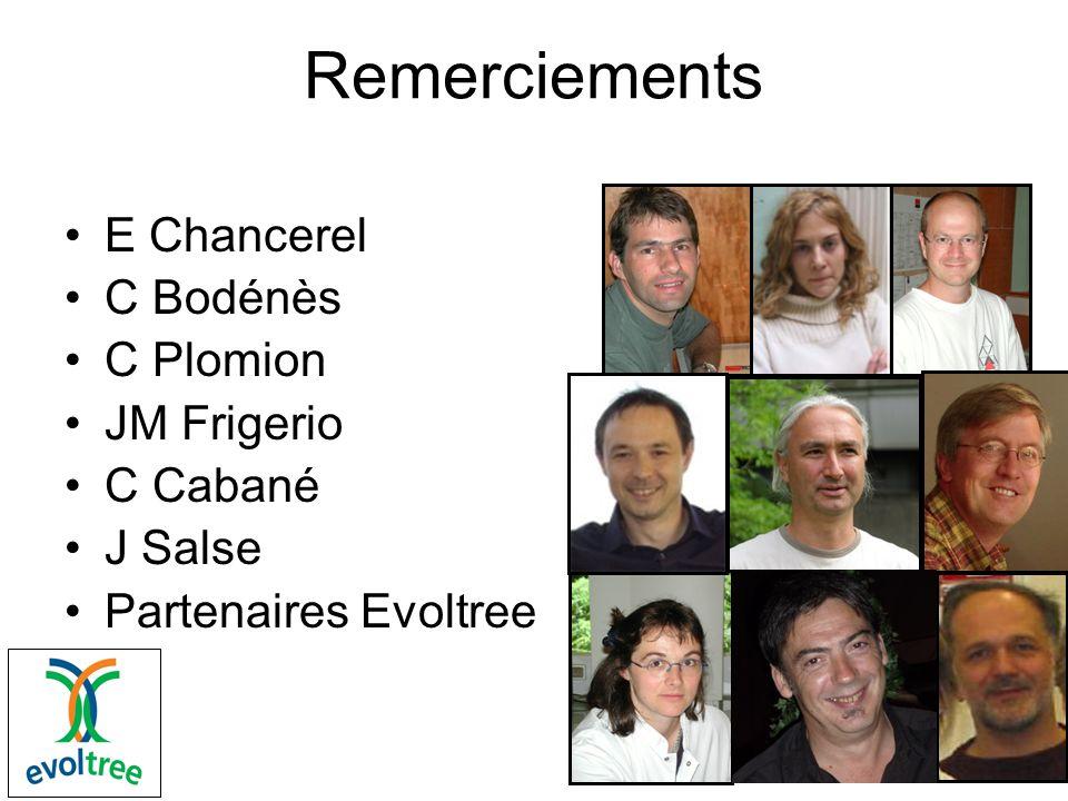 Remerciements E Chancerel C Bodénès C Plomion JM Frigerio C Cabané