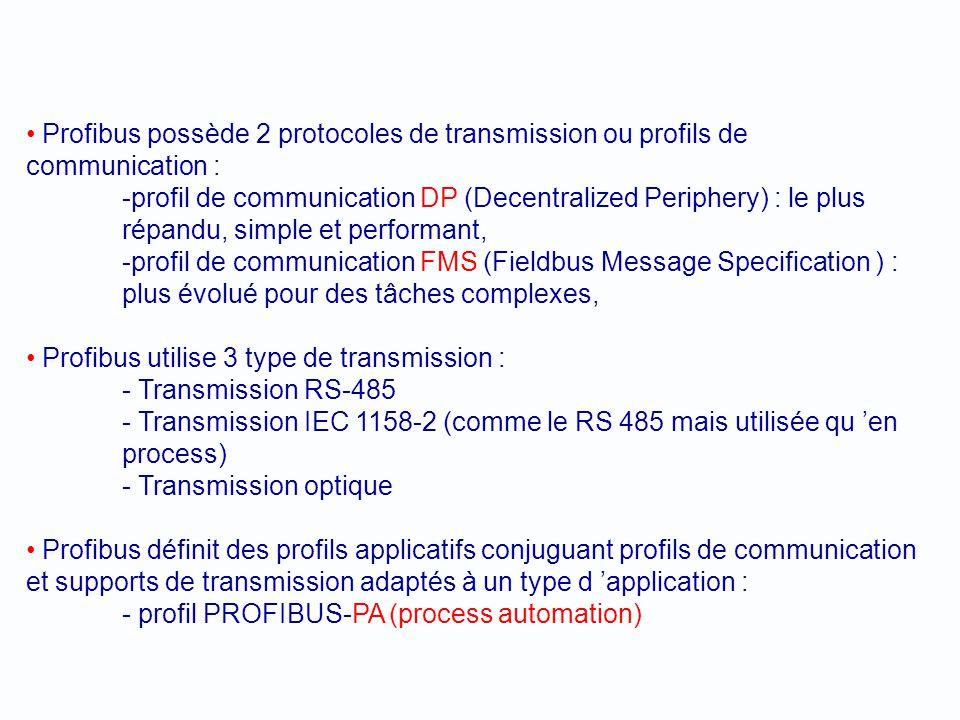 Profibus possède 2 protocoles de transmission ou profils de communication :