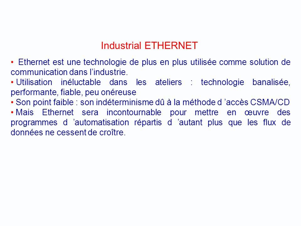 Industrial ETHERNET Ethernet est une technologie de plus en plus utilisée comme solution de communication dans l'industrie.