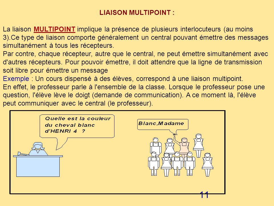 LIAISON MULTIPOINT :