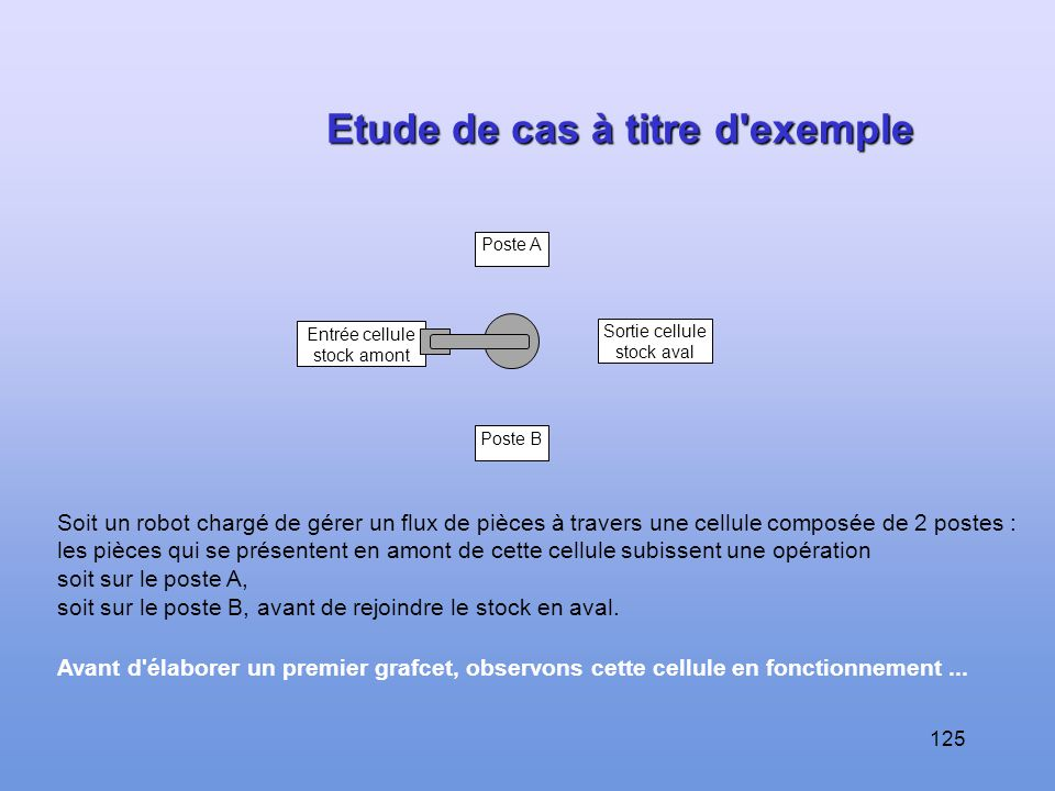 Etude de cas à titre d exemple