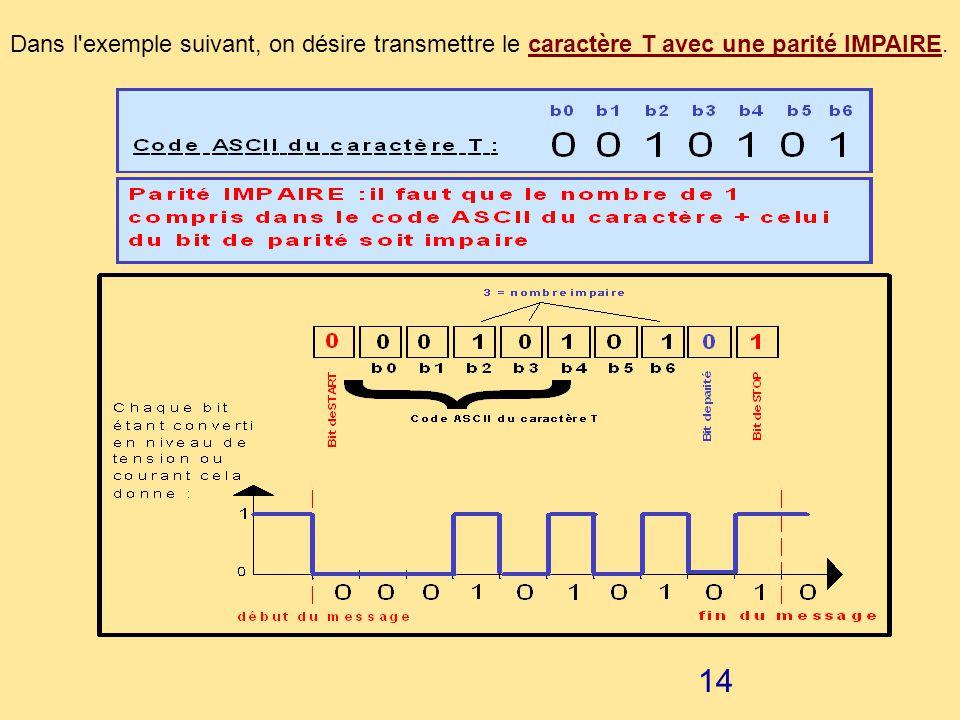 Dans l exemple suivant, on désire transmettre le caractère T avec une parité IMPAIRE.