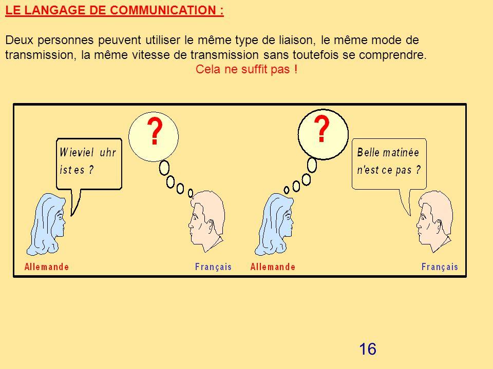 LE LANGAGE DE COMMUNICATION :