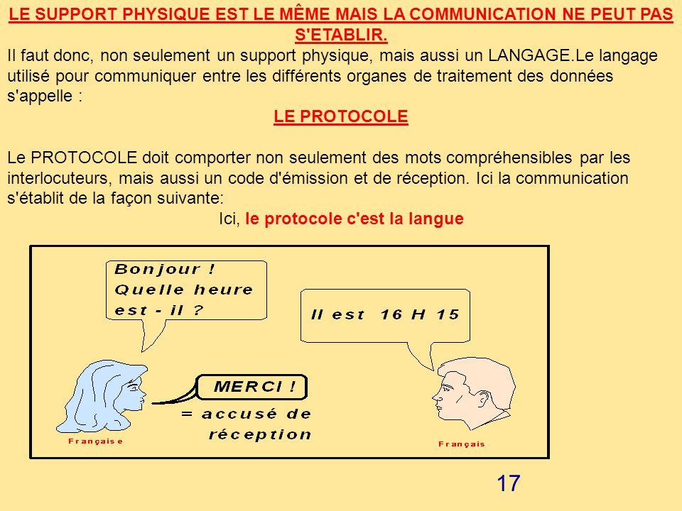 Ici, le protocole c est la langue