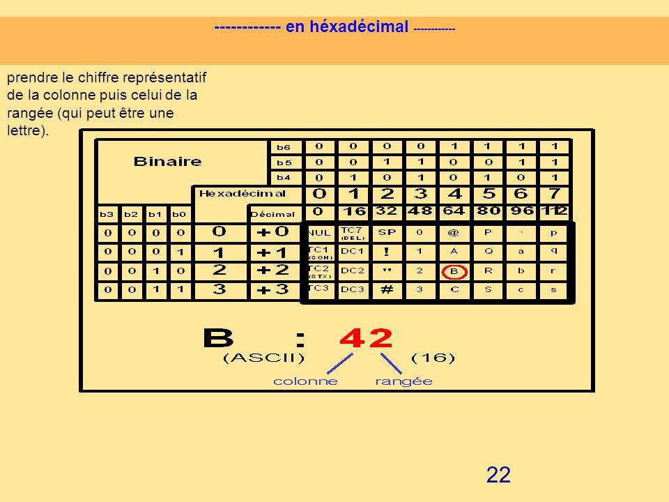 ------------ en héxadécimal ------------