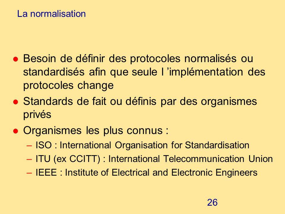 Standards de fait ou définis par des organismes privés