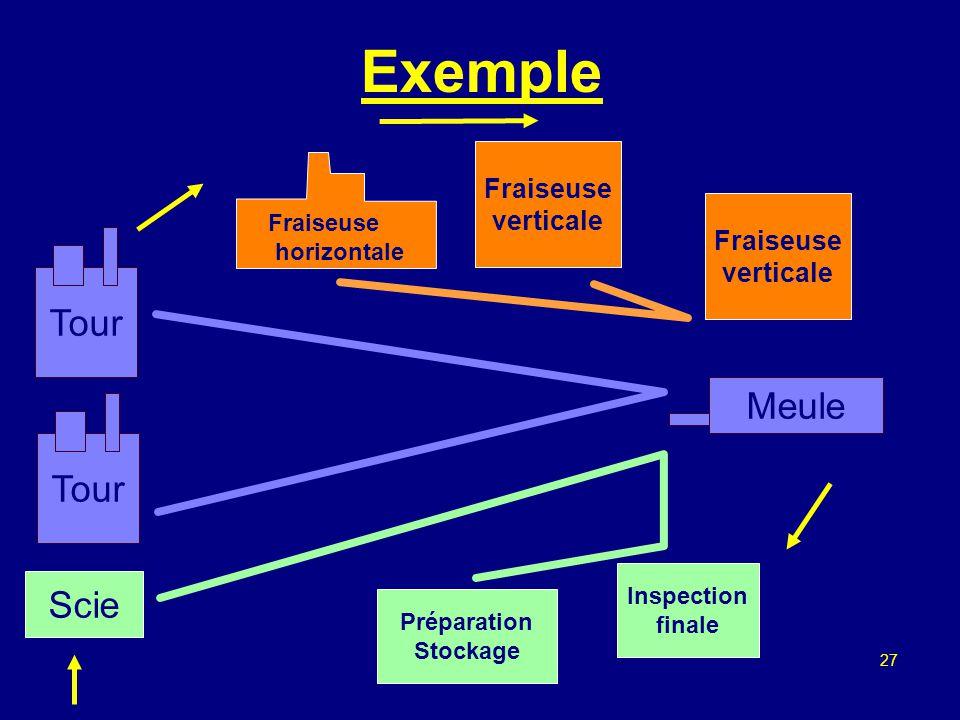 Exemple Tour Meule Tour Scie Fraiseuse verticale Fraiseuse verticale
