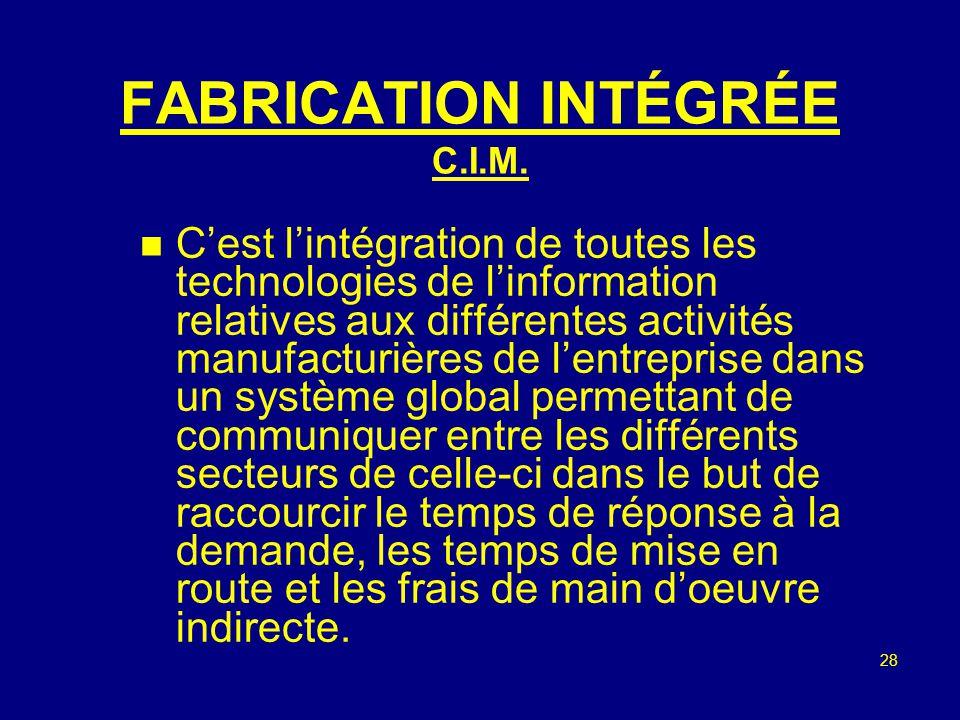 FABRICATION INTÉGRÉE C.I.M.