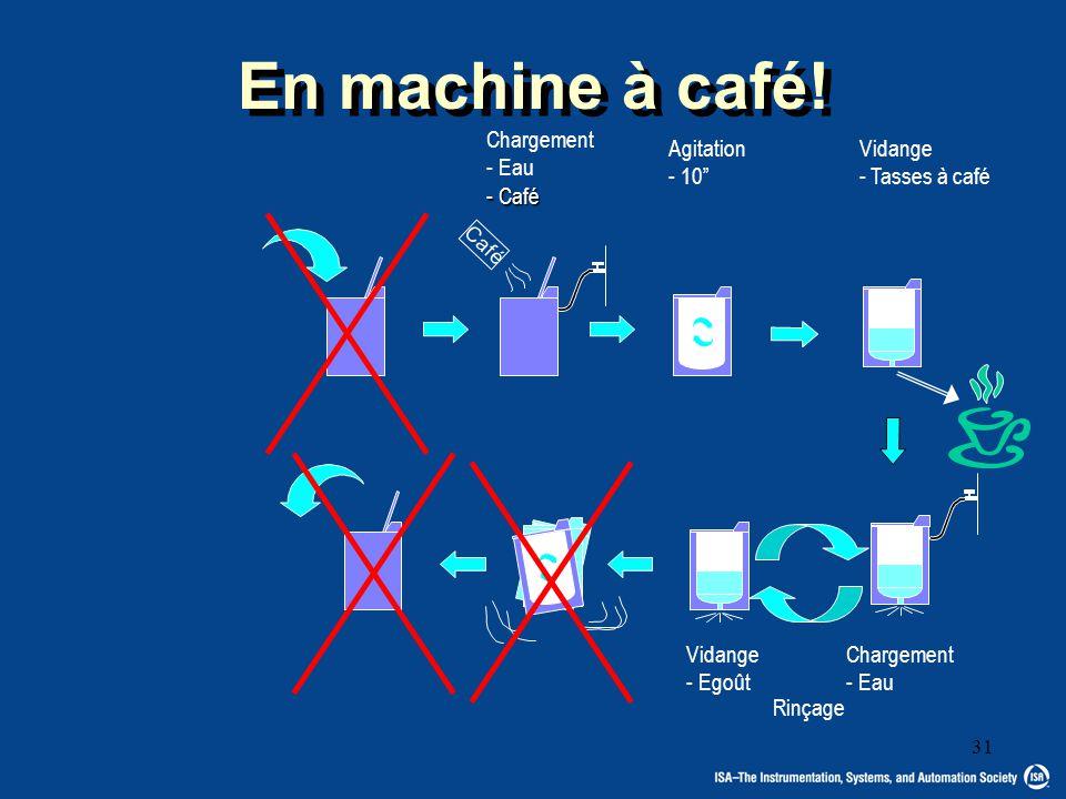 En machine à café! Chargement Eau Café Agitation - 10 Vidange