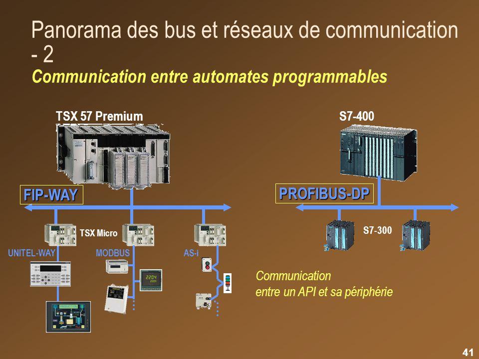 Panorama des bus et réseaux de communication - 2 Communication entre automates programmables