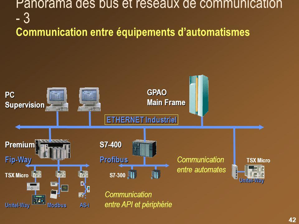 Panorama des bus et réseaux de communication - 3 Communication entre équipements d'automatismes