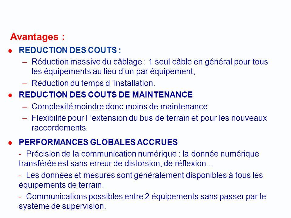 Avantages : REDUCTION DES COUTS :