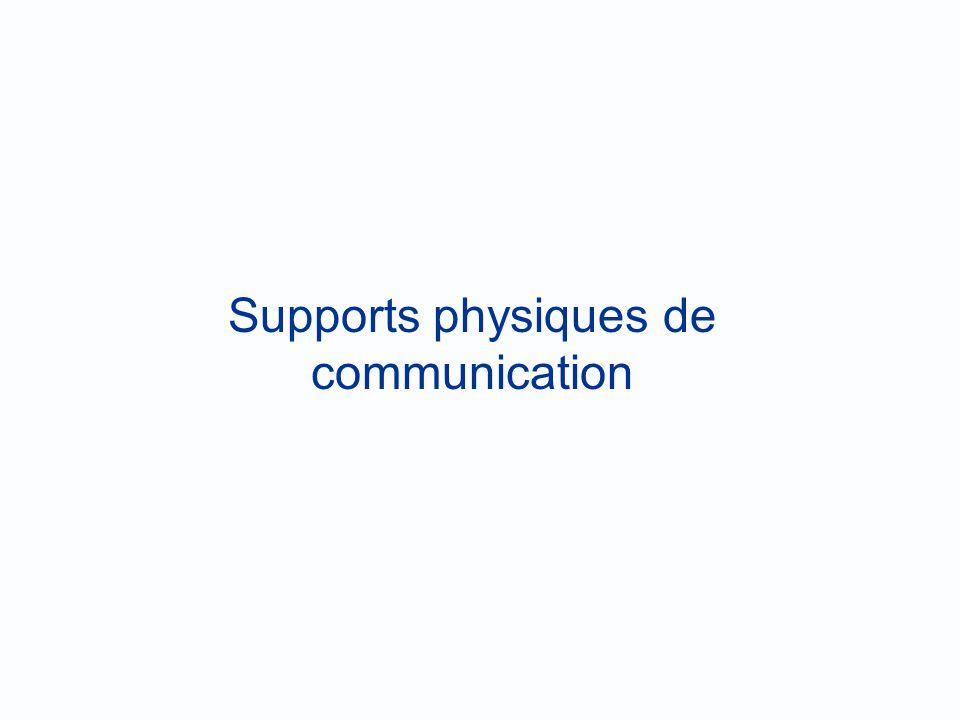 Supports physiques de communication