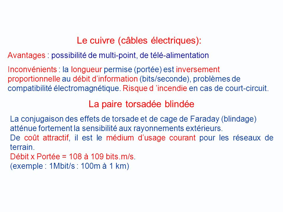 Le cuivre (câbles électriques):
