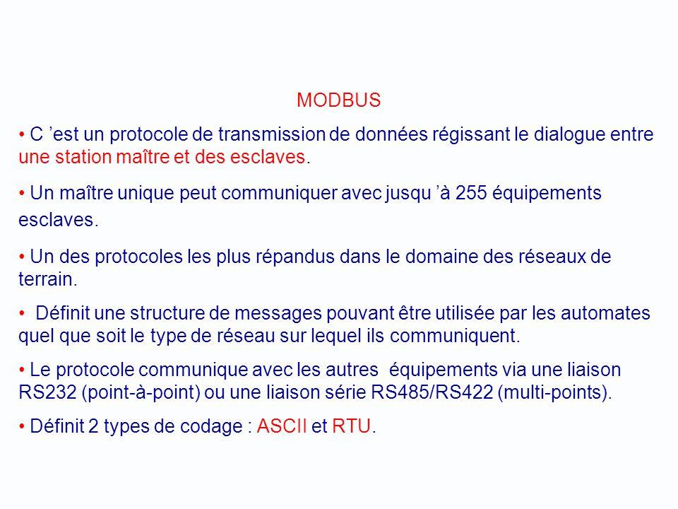 MODBUS C 'est un protocole de transmission de données régissant le dialogue entre une station maître et des esclaves.