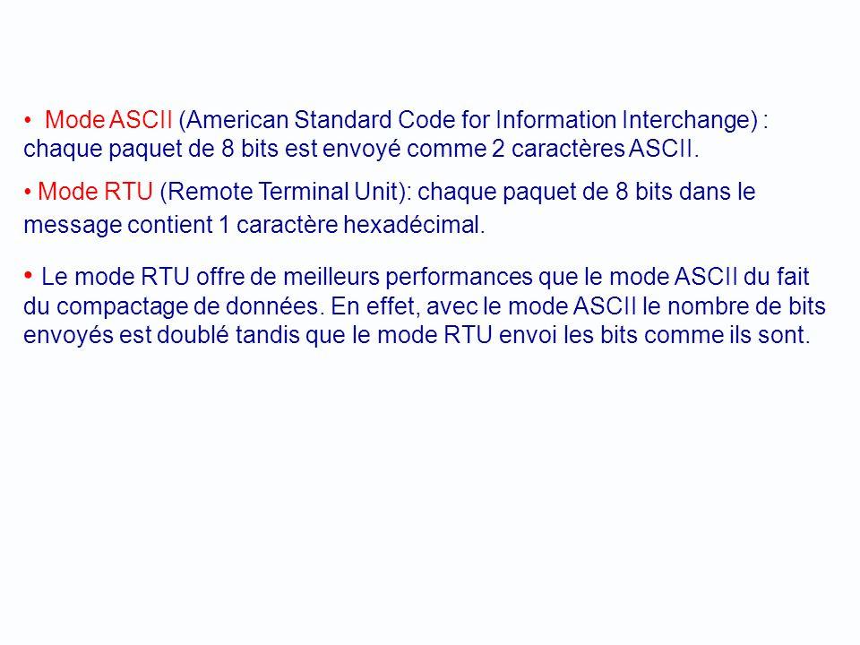 Mode ASCII (American Standard Code for Information Interchange) : chaque paquet de 8 bits est envoyé comme 2 caractères ASCII.