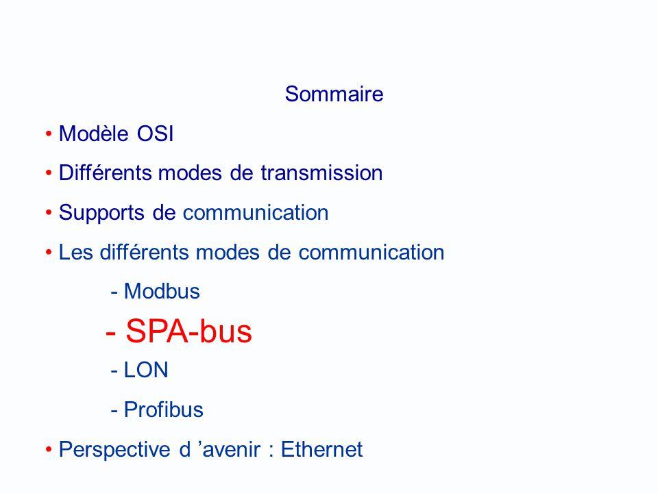 - SPA-bus Sommaire Modèle OSI Différents modes de transmission