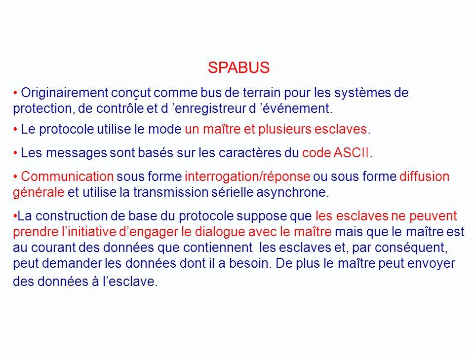 SPABUS Originairement conçut comme bus de terrain pour les systèmes de protection, de contrôle et d 'enregistreur d 'événement.