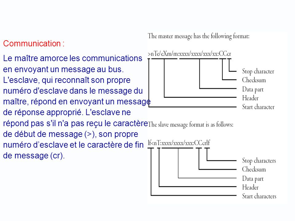 Communication :