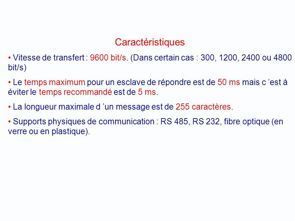 Caractéristiques Vitesse de transfert : 9600 bit/s. (Dans certain cas : 300, 1200, 2400 ou 4800 bit/s)