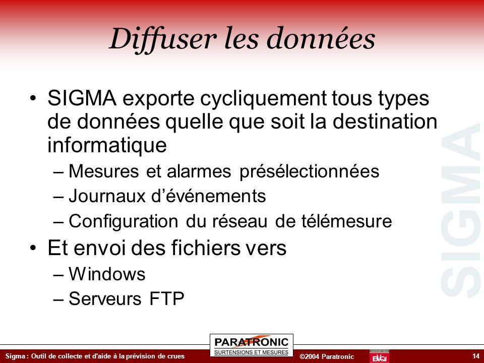 Diffuser les données Paratronic ZI des Genêts 01600 Reyrieux - Tel 04 74 00 12 70 - http://www.paratronic.fr.