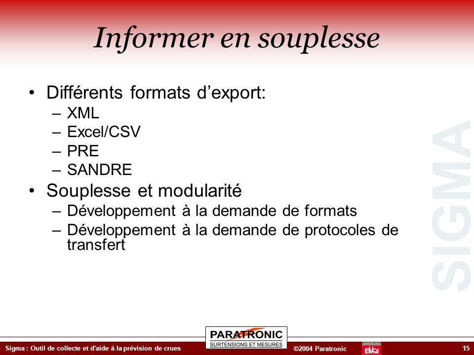 Informer en souplesse Différents formats d'export: