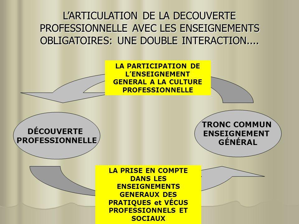 TRONC COMMUN ENSEIGNEMENT GÉNÉRAL DÉCOUVERTE PROFESSIONNELLE