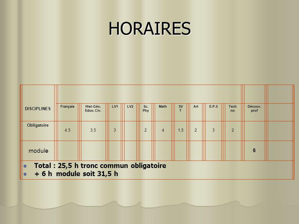 HORAIRES Total : 25,5 h tronc commun obligatoire