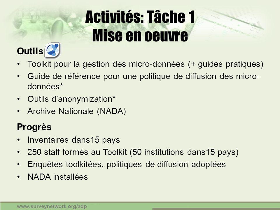 Activités: Tâche 1 Mise en oeuvre