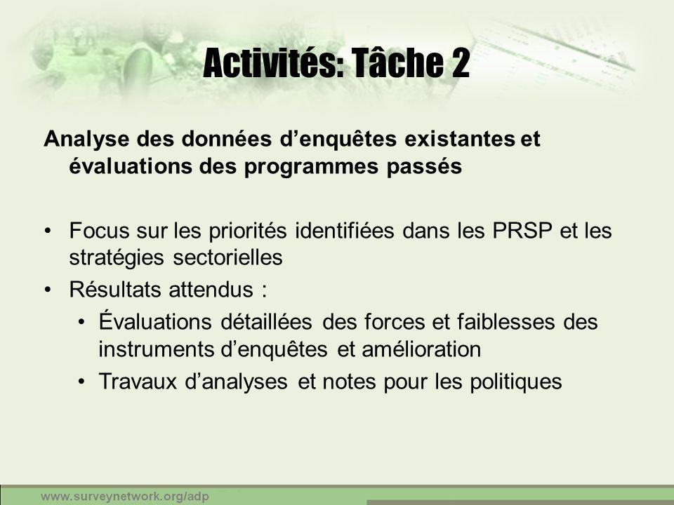 Activités: Tâche 2 Analyse des données d'enquêtes existantes et évaluations des programmes passés.