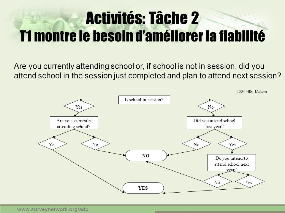 Activités: Tâche 2 T1 montre le besoin d'améliorer la fiabilité
