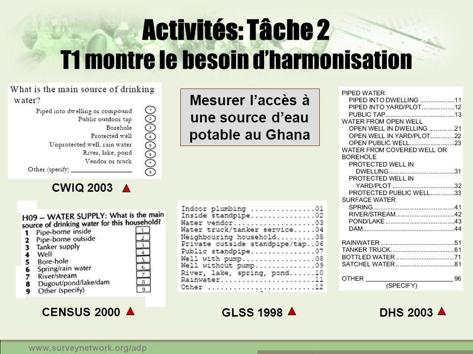 Activités: Tâche 2 T1 montre le besoin d'harmonisation