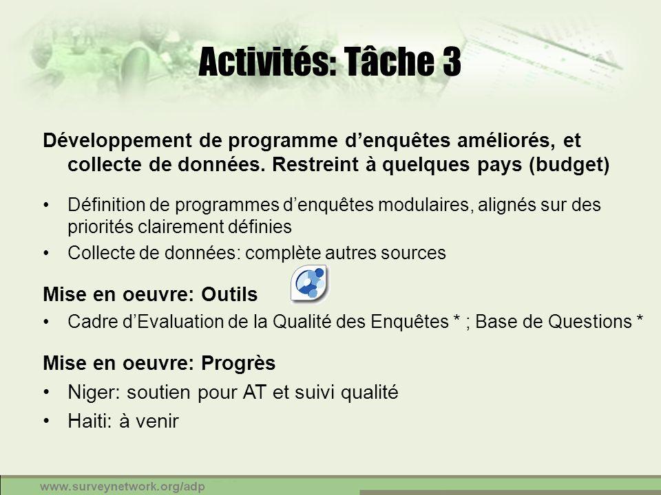 Activités: Tâche 3 Développement de programme d'enquêtes améliorés, et collecte de données. Restreint à quelques pays (budget)