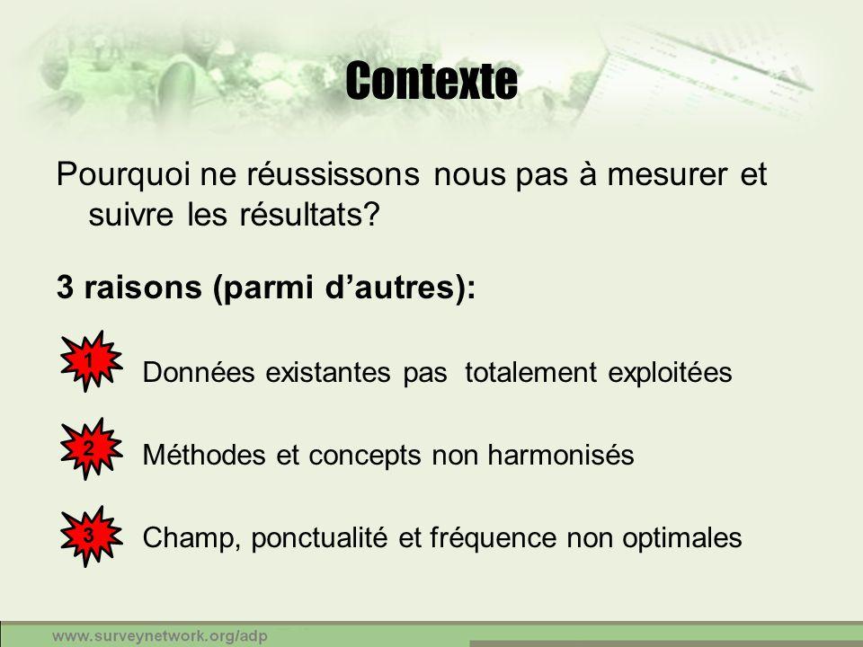 Contexte Pourquoi ne réussissons nous pas à mesurer et suivre les résultats 3 raisons (parmi d'autres):