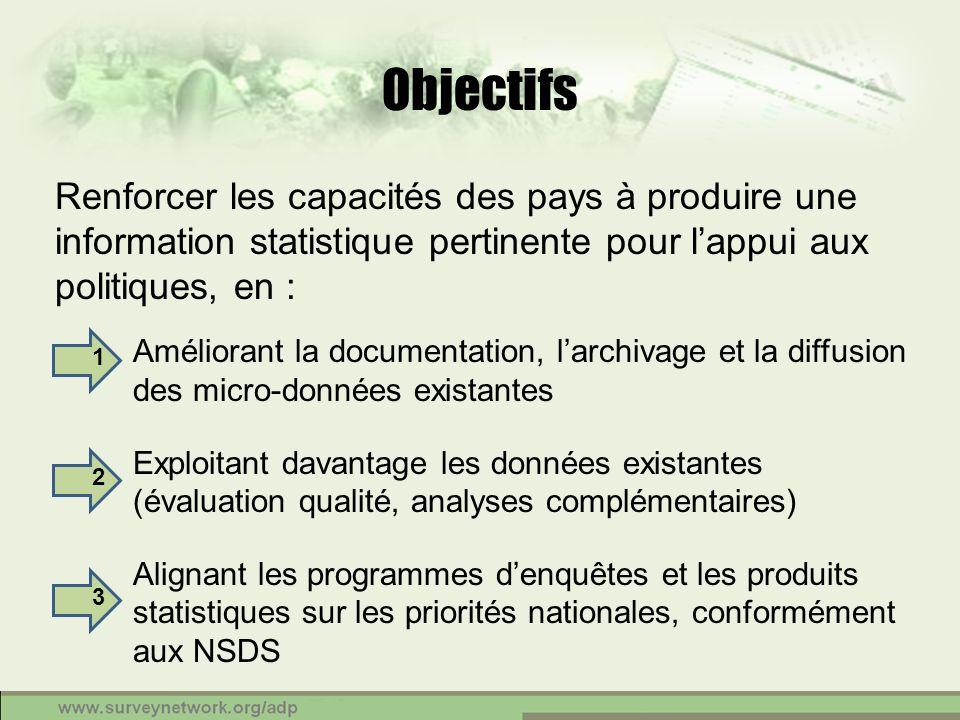 ObjectifsRenforcer les capacités des pays à produire une information statistique pertinente pour l'appui aux politiques, en :