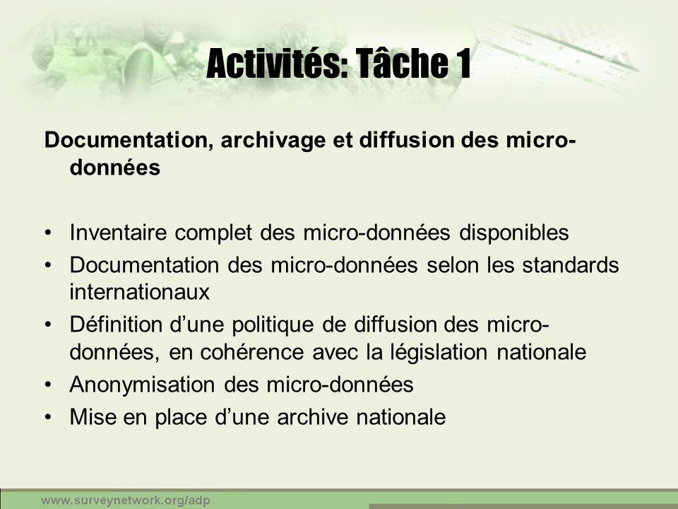 Activités: Tâche 1 Documentation, archivage et diffusion des micro-données. Inventaire complet des micro-données disponibles.