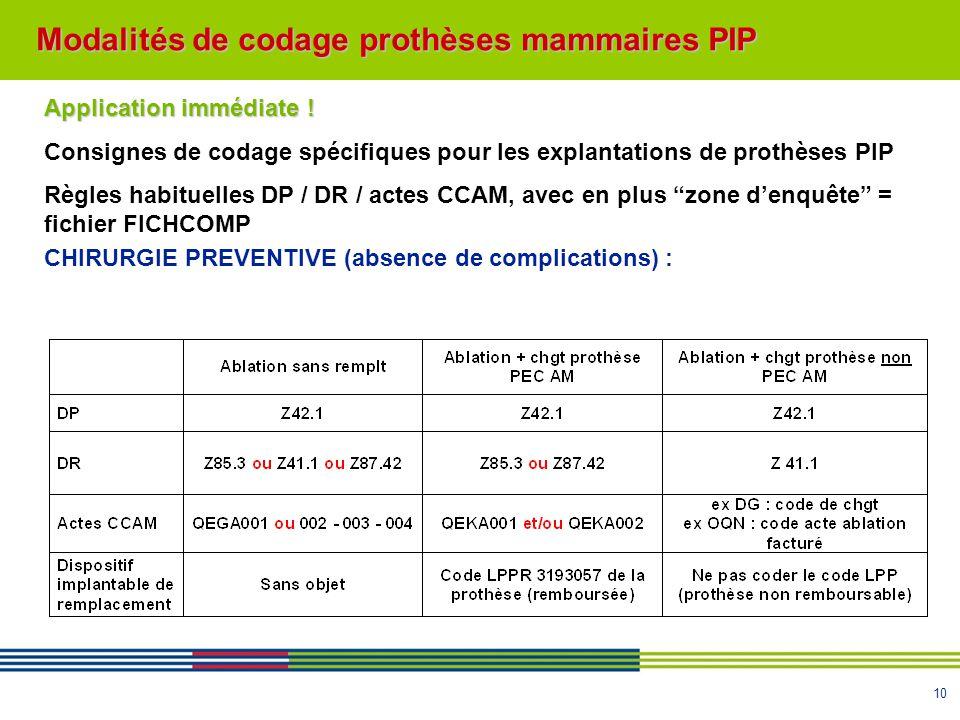 Modalités de codage prothèses mammaires PIP