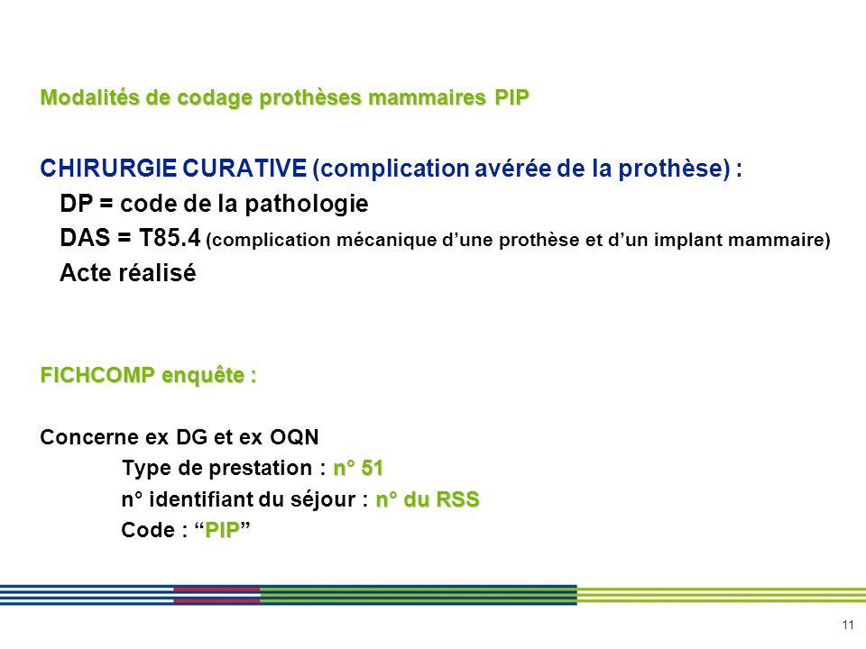 CHIRURGIE CURATIVE (complication avérée de la prothèse) :