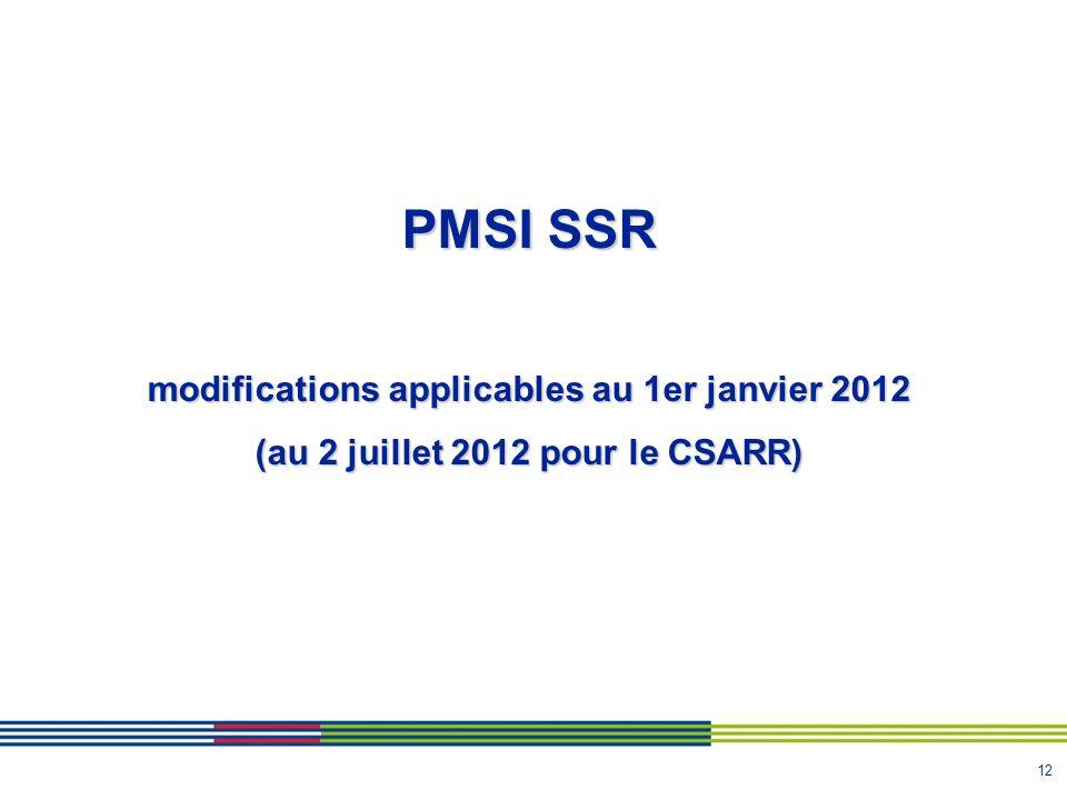 PMSI SSR modifications applicables au 1er janvier 2012